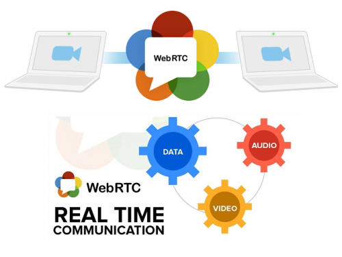 radiations3 webrtc solution provider-min (1)